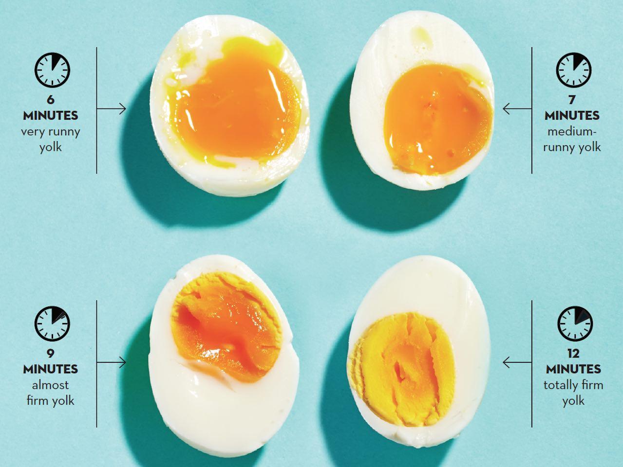 cách luộc trứng 3 cách luộc trứng Cách luộc trứng đơn giản nhưng không phải ai cũng làm được cach luoc trung 3