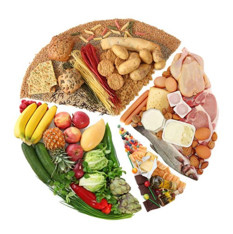 nhóm chất dinh dưỡng bữa ăn đủ chất dinh dưỡng Bữa ăn đủ chất dinh dưỡng là bữa ăn như thế nào? thucphamd